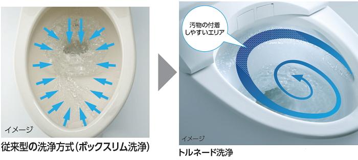 トイレ洗浄方式の違い